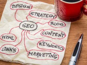 How SEO can improve your online marketing