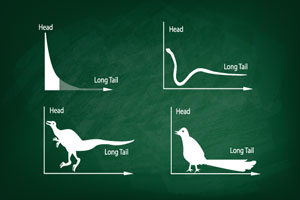 Why are long tail keywords important for your firm?